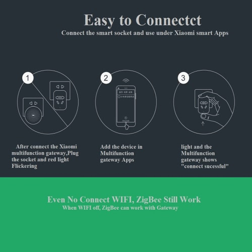 Xiaomi Mijia Smart Socket Mi Zigbee WiFi APP Wireless Control Switches Power Charger Work with Gateway