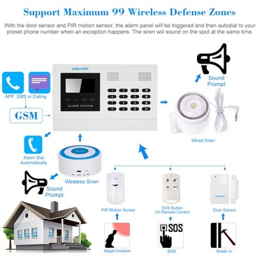 OWSOO 433MHz Wireless Auto-dial GSM SMS Alarm Security System LCD Display PIR Motion Sensor Wired Siren Wireless Siren Door Sensor Phone App Remote Control Home Burglar Alarm Security