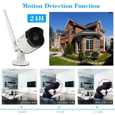 KKmoon 4 Channel 720P Wireless WiFi NVR CCTV System Kit