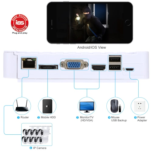 COTIER 8CH H.264 Mini NVR Kit with 8pcs HD 960P Surveillance IP Camera CCTV Security System