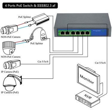 4 Port 1000Mbps IEEE802.3af POE Switch/Injector Power over Ethernet for IP Camera VoIP Phone AP devices 1006POE-AF
